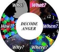 تست روانشناسی مدیریت خشم